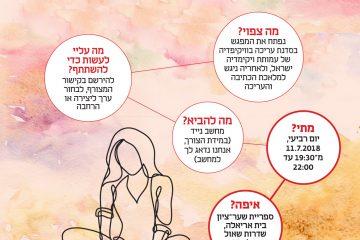 מפגש עריכה בבית אריאלה: נשים וספרות – 11.7.2018